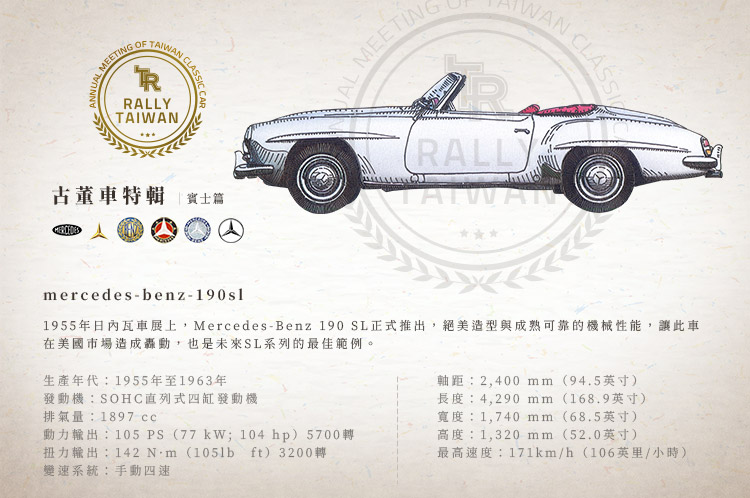 古董車 賓士 Benz Mercededes 190SL